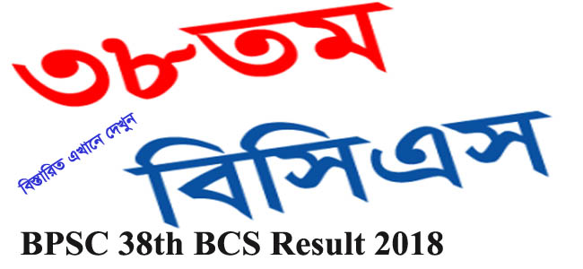 BPSC 40th BCS Result 2019 Preliminary MCQ Result